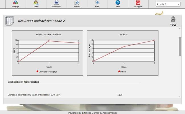 Recht-in-Bedrijf-Serious-Gaming-Simulatie-2