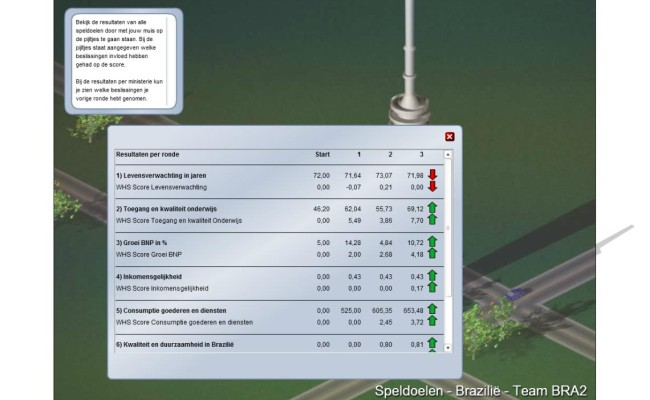 Wereldhandelsspel-Serious-Gaming-Simulatie-5